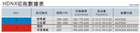 HDNX 數據表