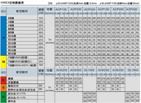 HWEX 數據表
